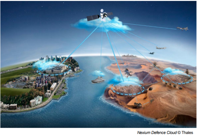 NATO selects Thales to supply its first defence cloud for the armed forces
