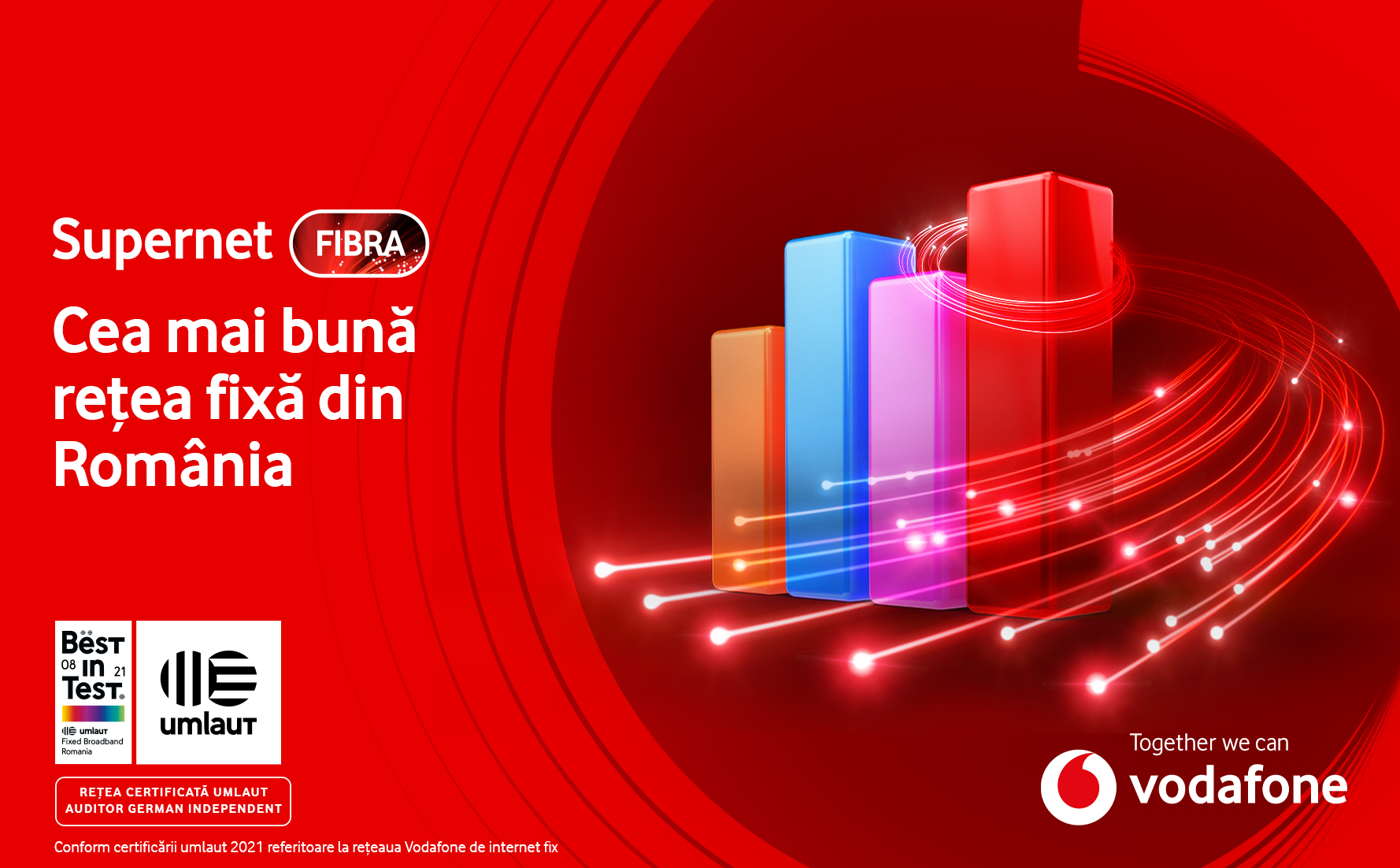 Vodafone Supernet Fiber ensures the best fixed internet user experience in Romania